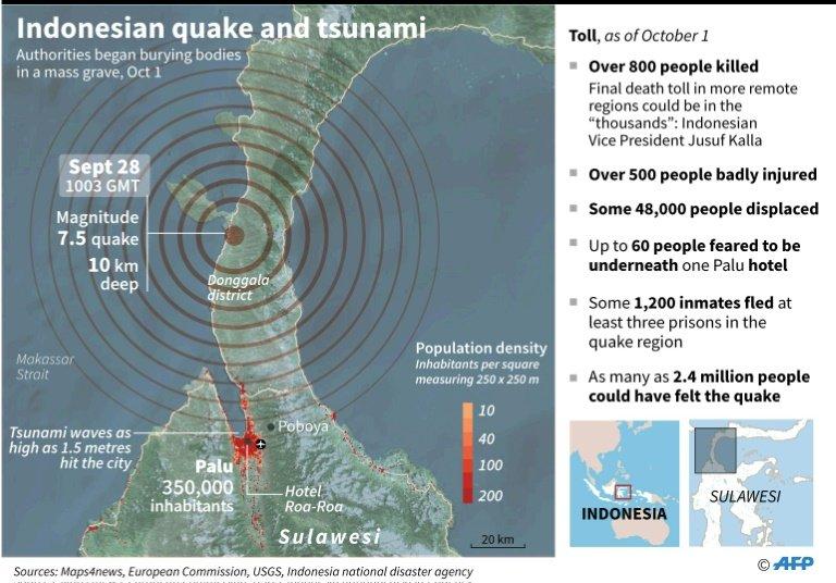 Indonesia Tsunami Worsened By Shape Of Palu Bay Scientists