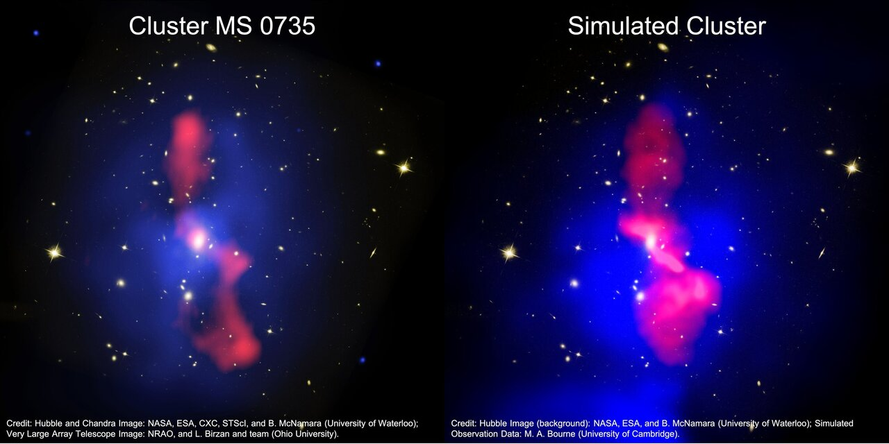 Stormy cluster weather could unleash black hole power and explain lack of cosmic cooling