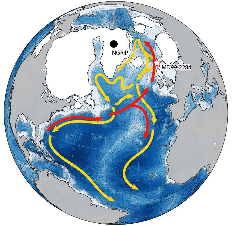 Changes in ocean 'conveyor belt' foretold abrupt climate