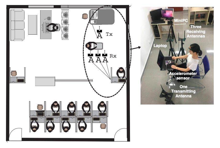 EmoSense: an AI-powered and wireless emotion sensing system