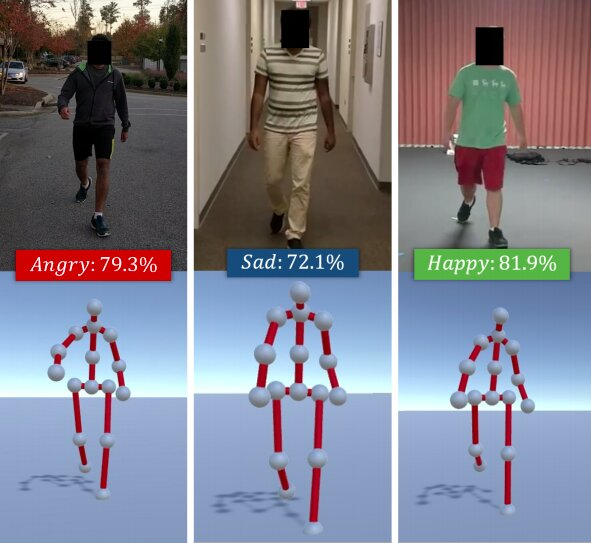 Identifying perceived emotions from people's walking style