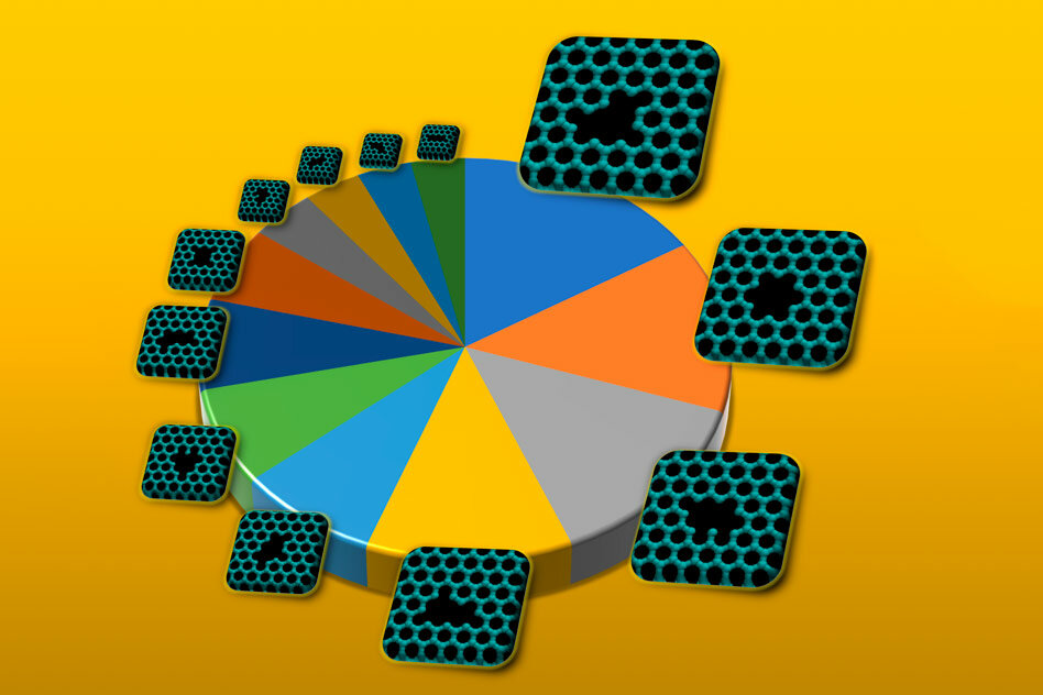 Researchers Catalog Defects That Give 2 D Materials Amazing Properties