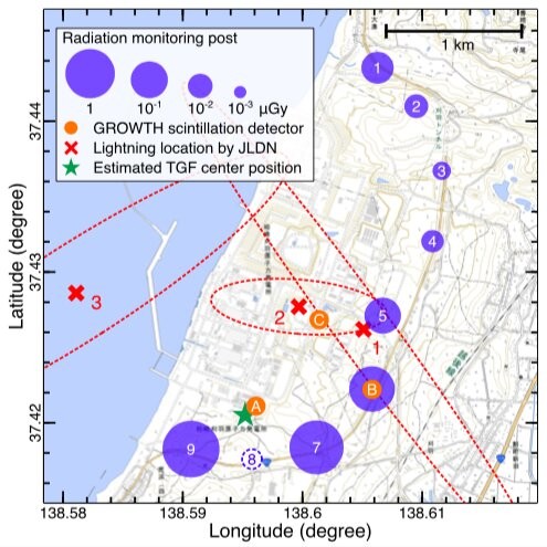 Studying downward terrestrial gamma-ray flashes during a winter thunderstorm