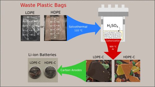 Upcycling plastic bags into battery parts