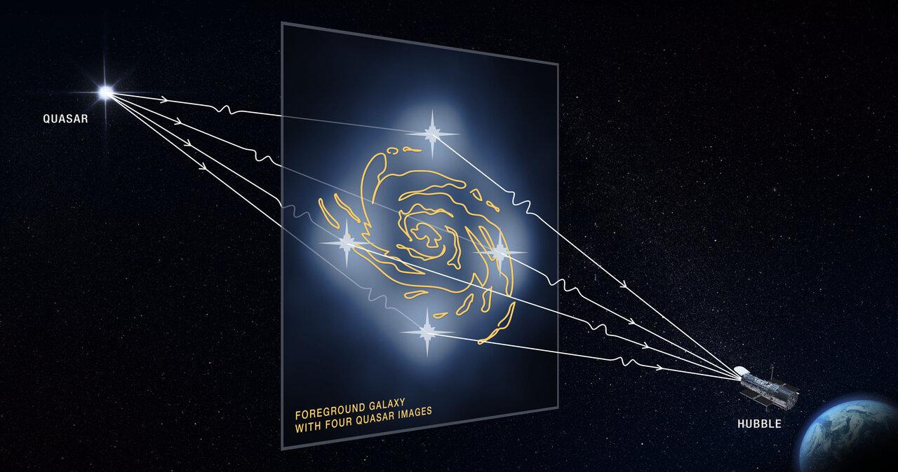 Teleskop Hubble detekoval zatím nejmenší shluky temné hmoty, nález podporuje teorii o studené temné hmotě