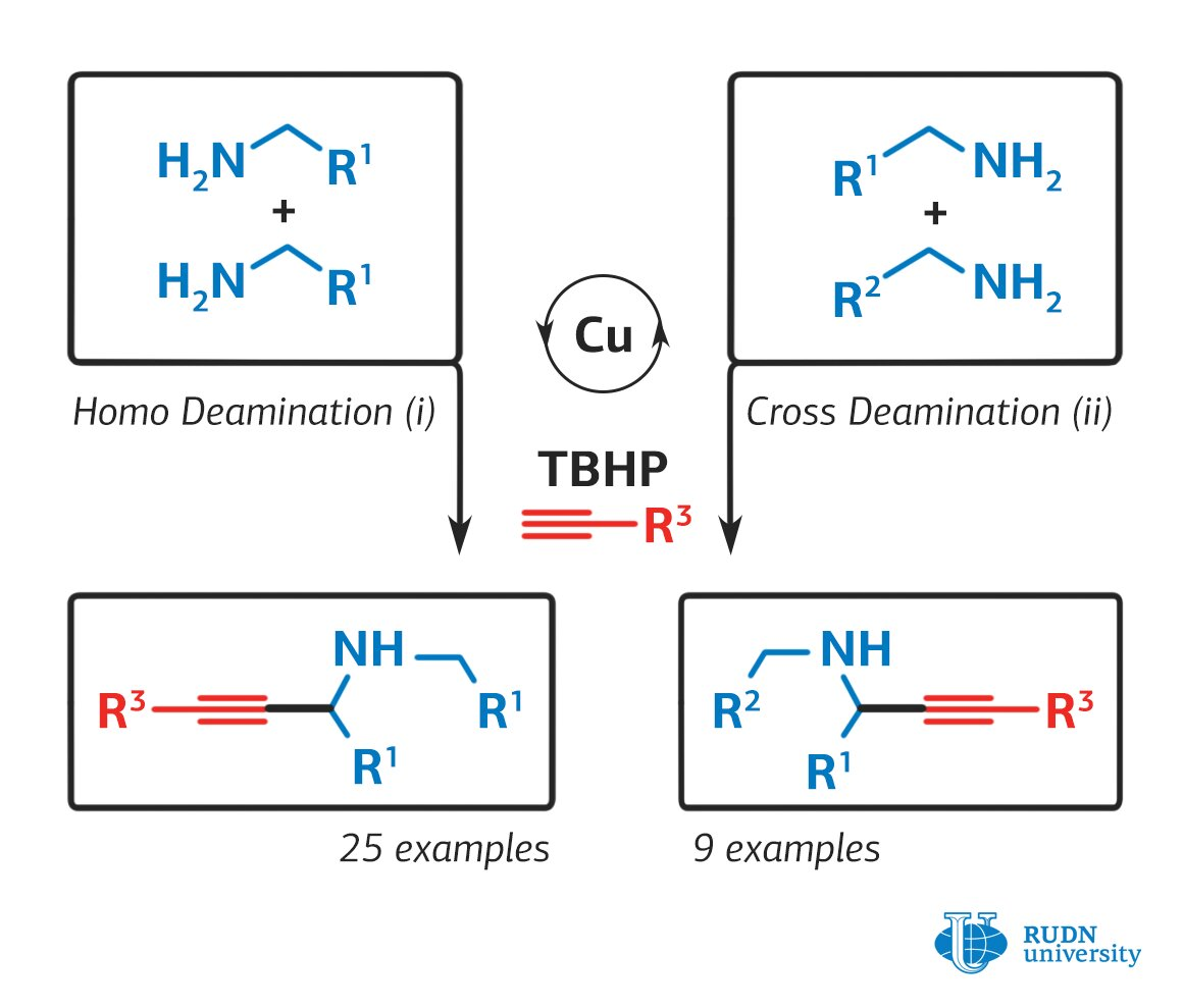 Chemist proposes new method for synthesizing precursors for ... on