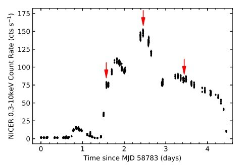 Thermonuclear type-I X-ray bursts detected from MAXI J1807+132