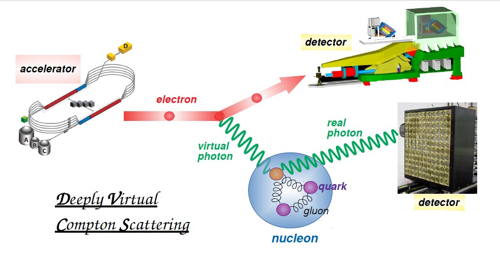 3-D imaging the flavor content of the nucleon