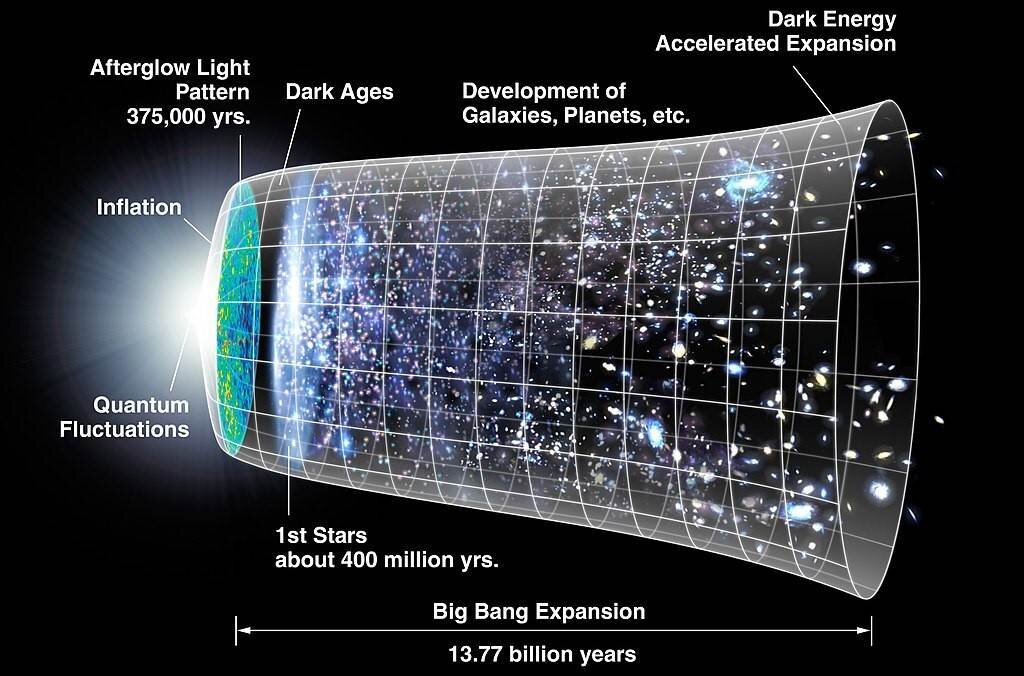 An early dark energy model could solve an expanding cosmological conundrum