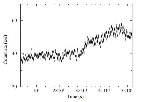 Black hole X-ray binary GRS 1915+105 has a variable magnetic disc wind, study suggests