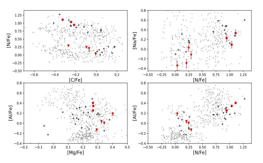 Djorgovski 2 hosts multiple stellar populations, study suggests