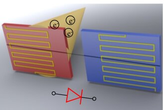 Hot Stuff: Unusual thermal diode rectifies heat in both directions