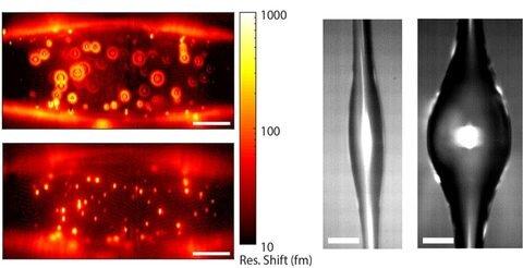 Illuminating the world of nanoparticles