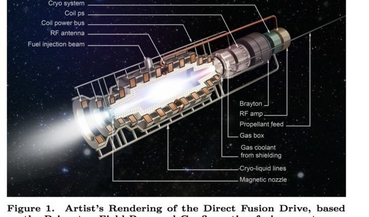 Spacecraft design could get to Titan in only 2 years using a direct fusion drive