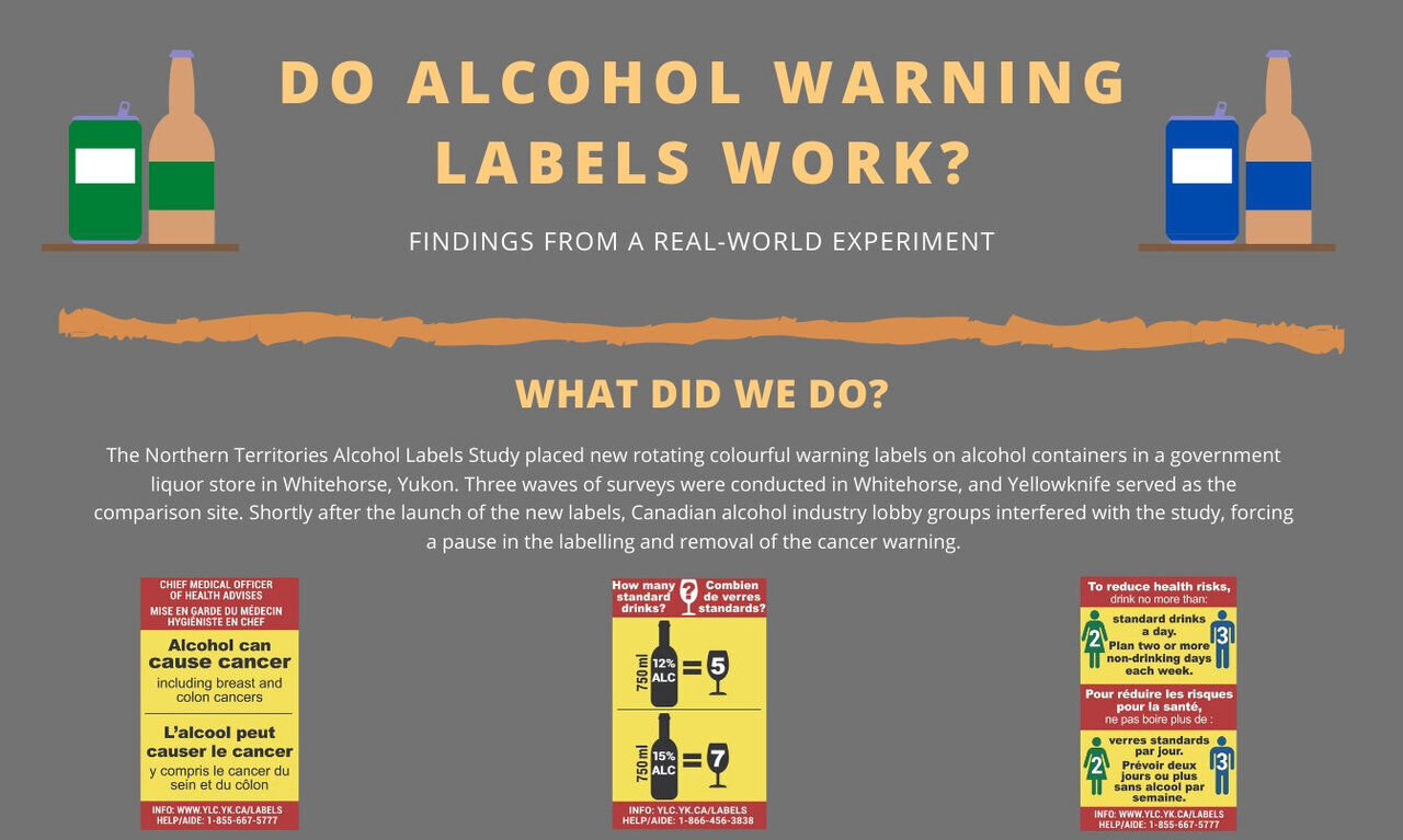 Labels On Alcohol Bottles Increase Awareness Of Drinking Harms Guidelines
