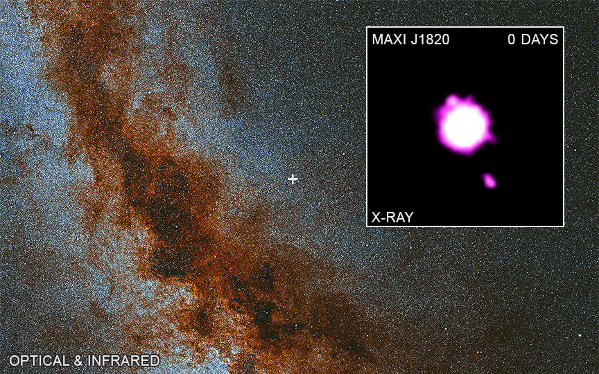 MAXI J1820+070: Black hole outburst caught on video