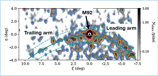 New M92 stellar stream discovered