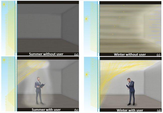 Smart glass has a bright future