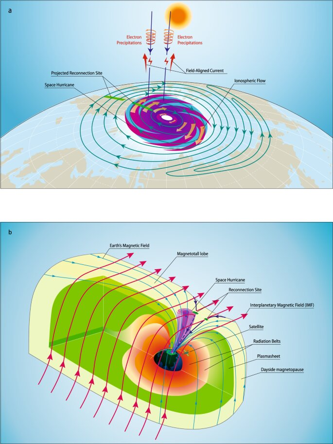Space hurricane observed for the first time