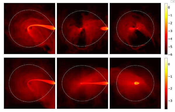 3-D simulation helps revealing accretion process in progenitor of tycho's supernova