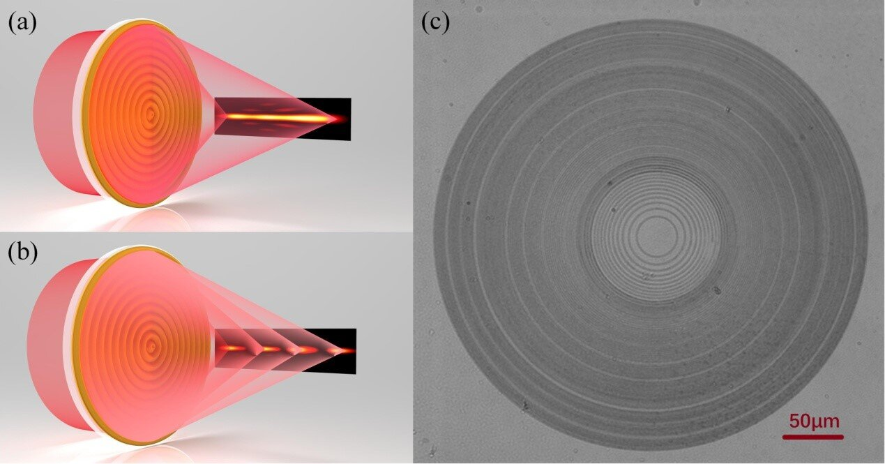 Generation of super-resolved optical needle and multifocal array using graphene oxide metalenses
