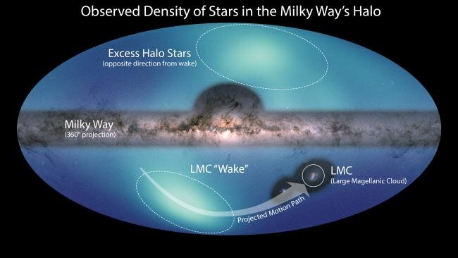 Astronomers release new all-sky map of the Milky Way's outer reaches