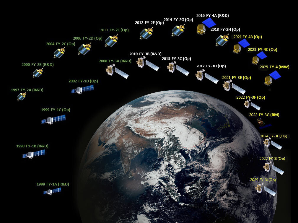 Data from China's Fengyun meteorological satellites available to global Earth system science applications