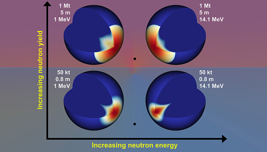 Different neutron energies enhance asteroid deflection