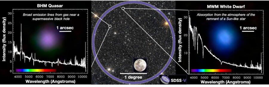 Digital Sky Survey maps the entire sky, providing new data to astronomers