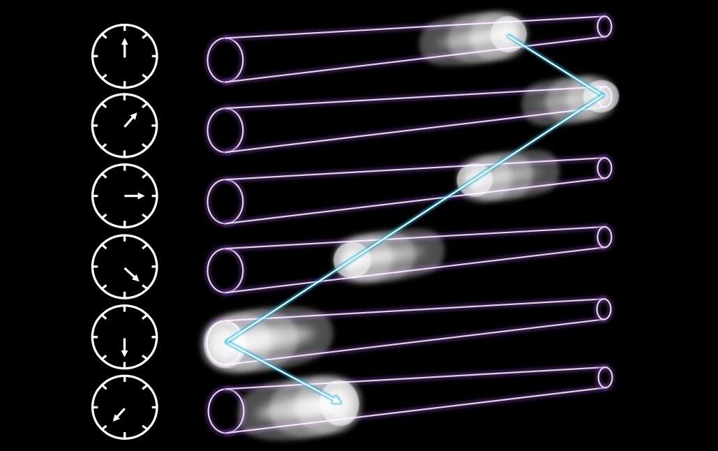 Laser light makes a comeback (literally)