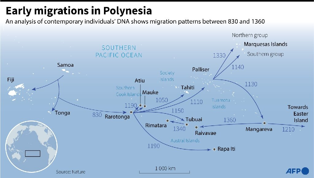 Карта на Полинезия, преглед на ранна миграция на източник, започнала през IX век