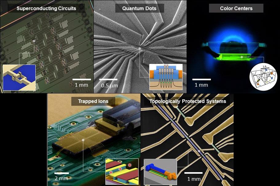 Materials advances are key to development of quantum hardware