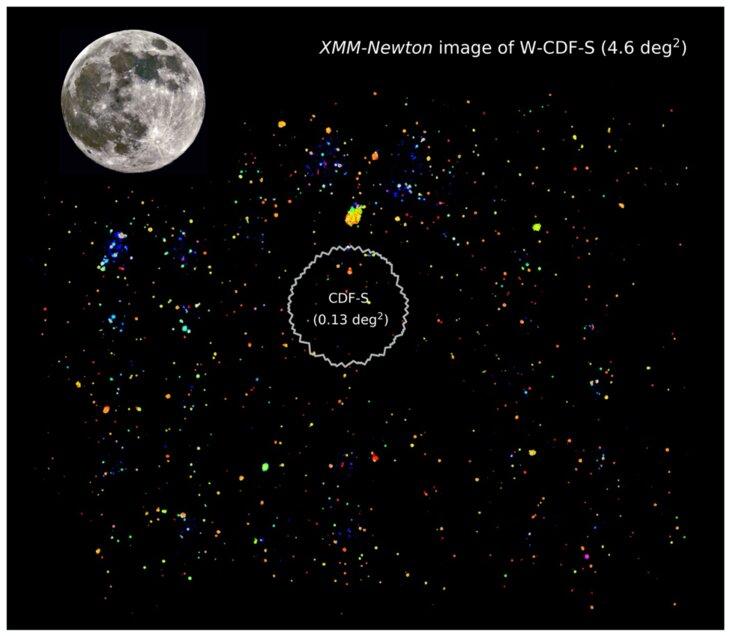 New X-ray map reveals growing supermassive black holes in next-gen survey fields
