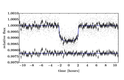 New warm-Neptune exoplanet discovered - Phys.org