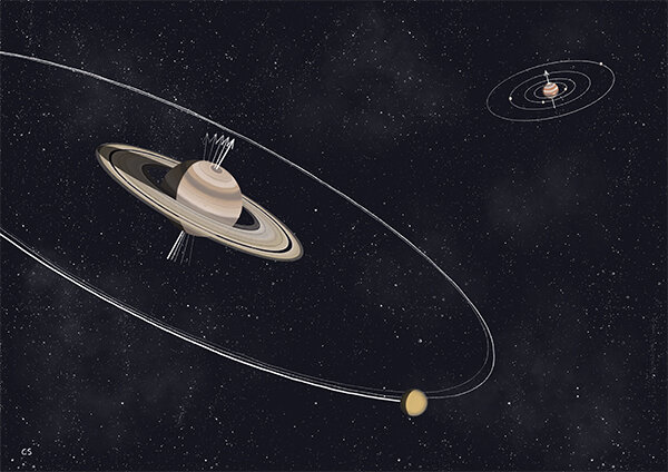 Saturn's tilt caused by its moons