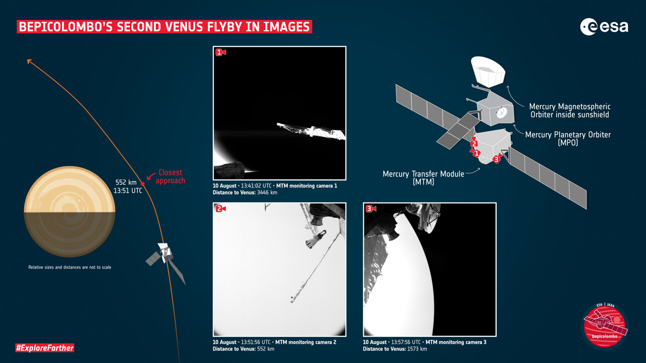 Sights and sounds of a Venus flyby