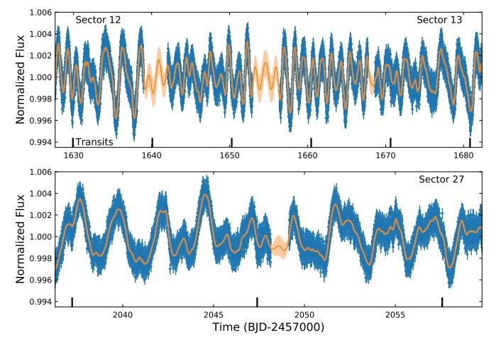 THYME project discovers a sub-Neptune exoplanet orbiting young star