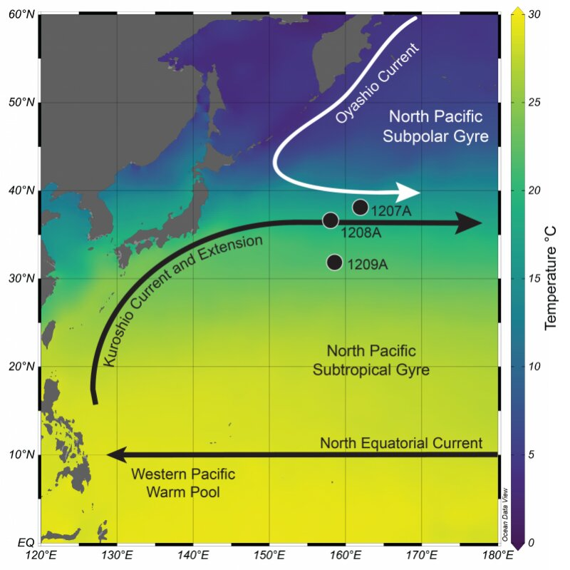 Written on water: Reconstructing the ancient history of an ocean current