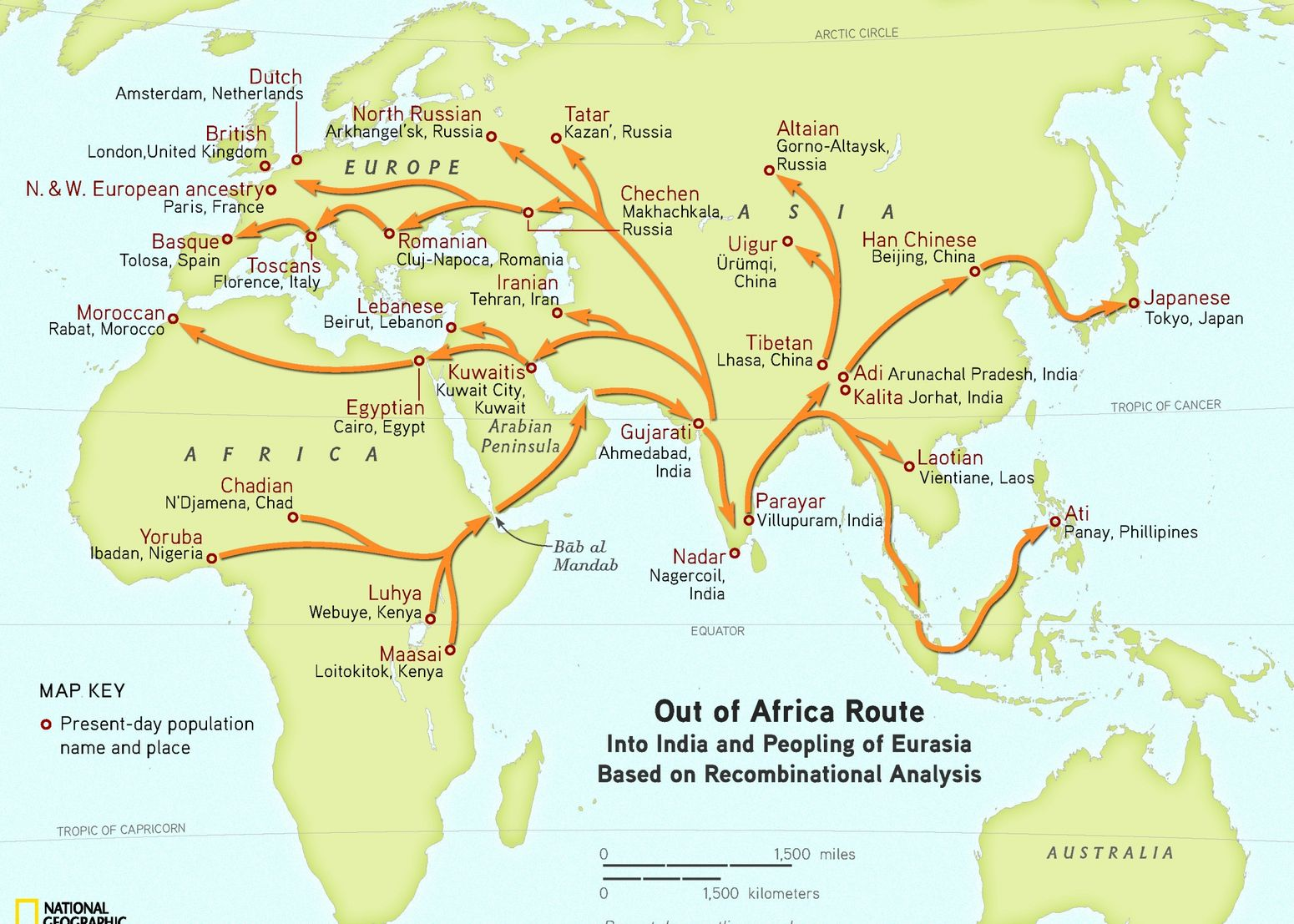 The genographic project confirms humans migrated out of Africa