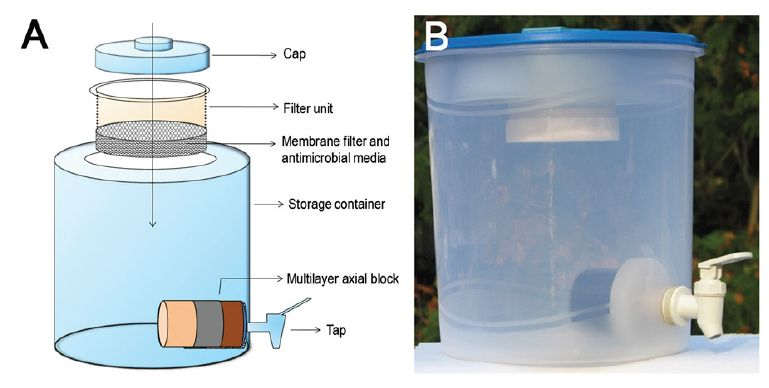 Nano-scientists develop new kind of portable water purification system
