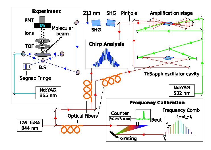 qed wiring diagram may the force be with us  precise measurements test quantum  precise measurements test quantum