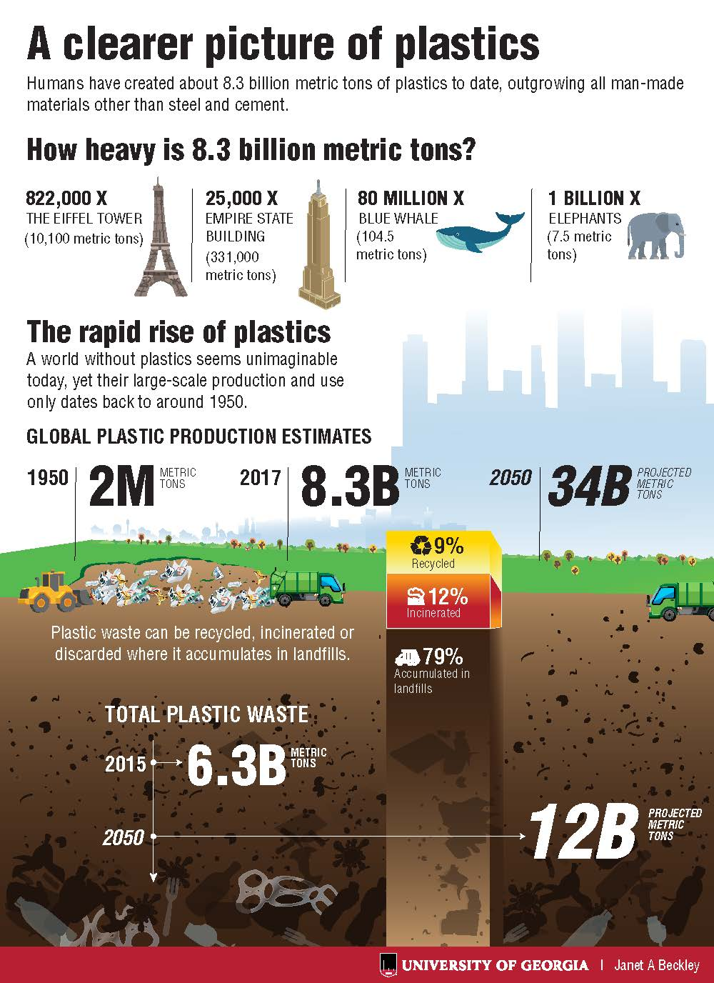 8 3 billion metric tons: Scientists calculate total amount of