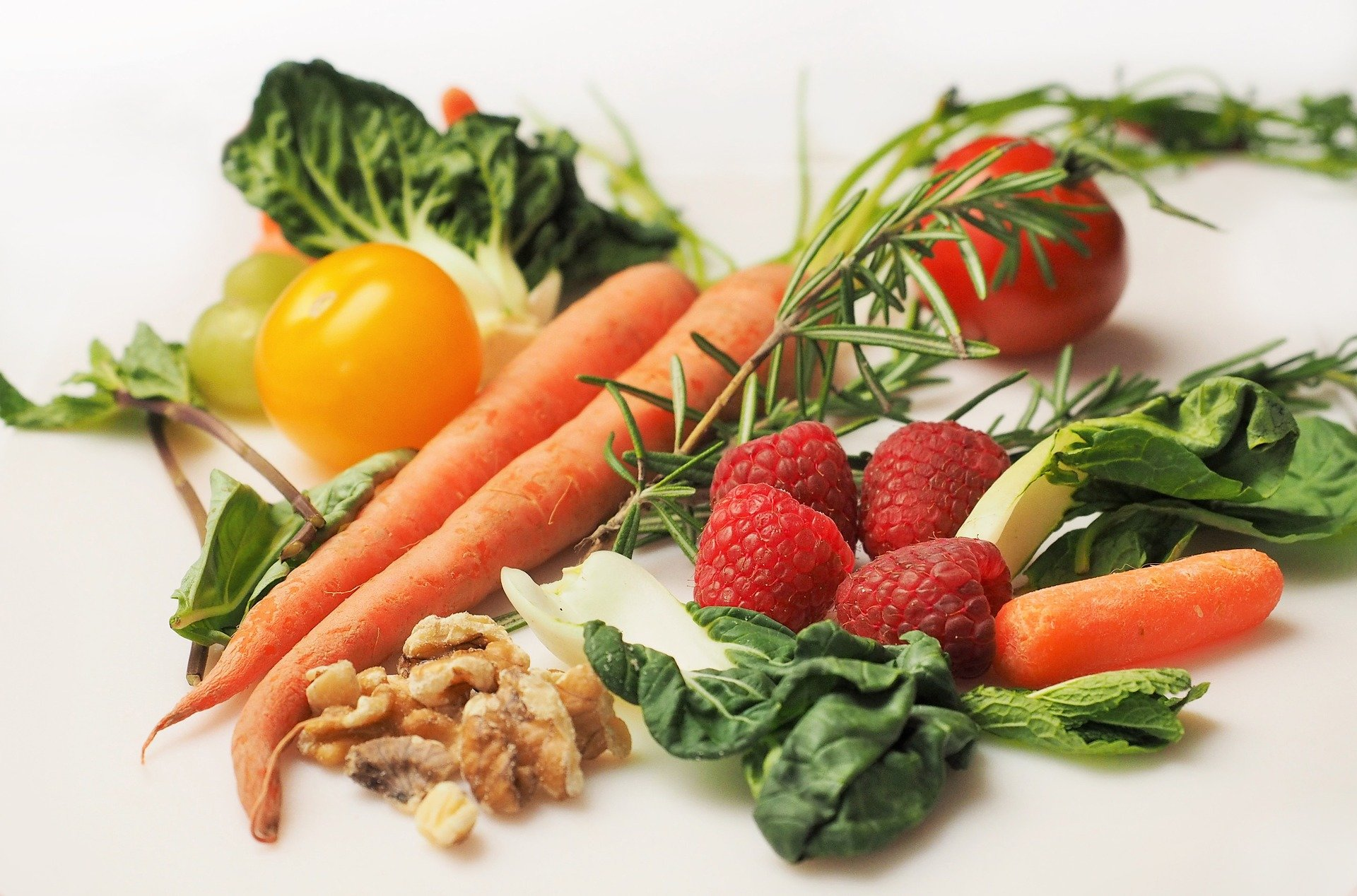 can healthy diets support rising population