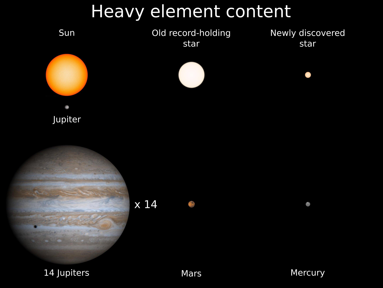Mercury (Early Bird Astronomy)