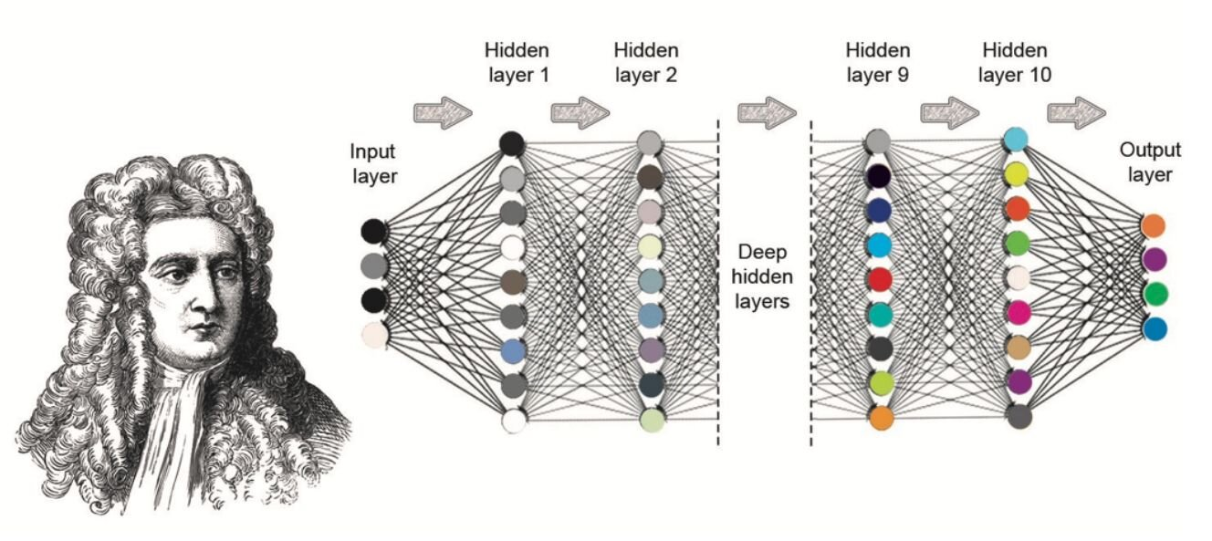 Solving the three-body problem faster using a deep neural network