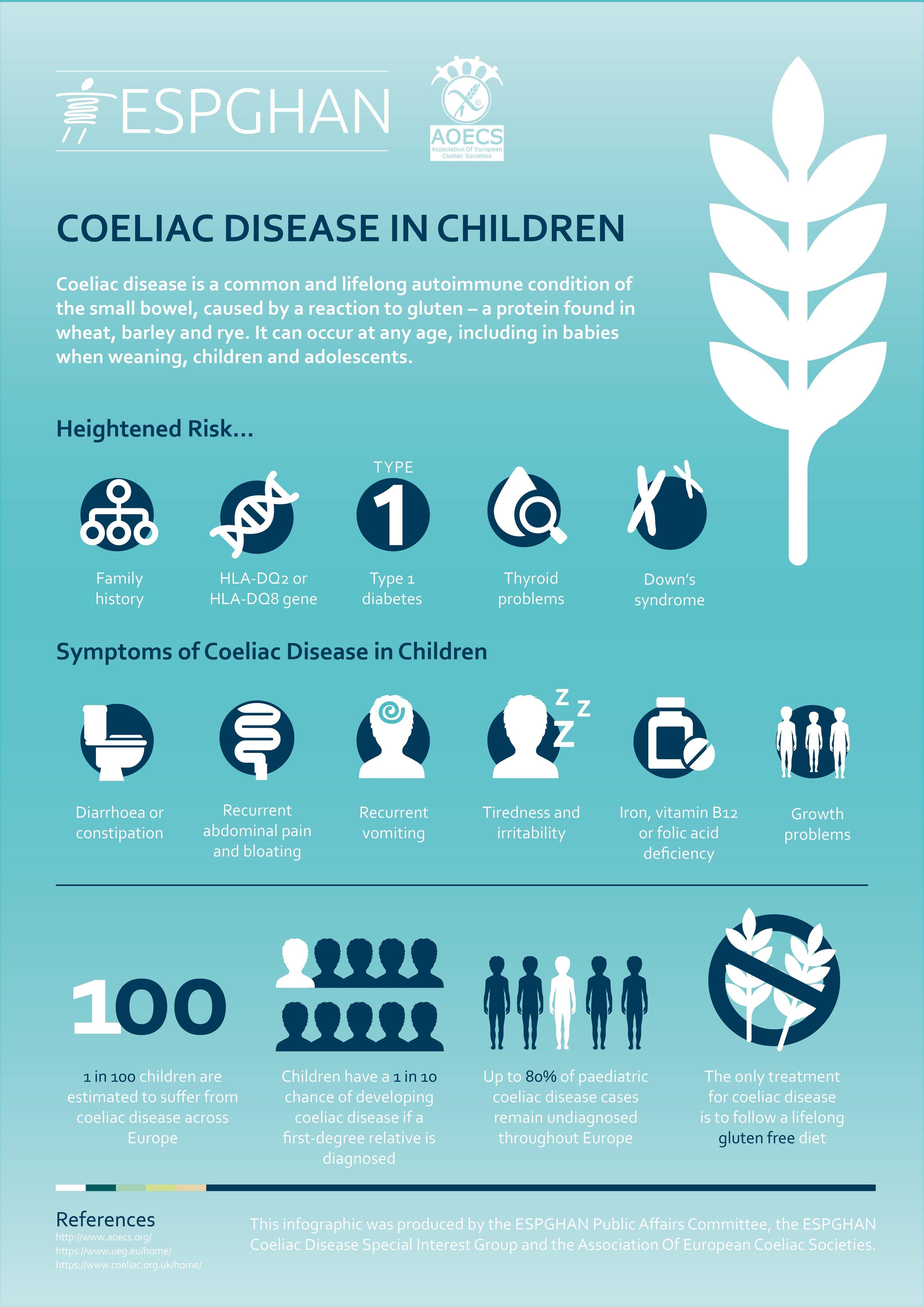 High fiber during pregnancy reduces risk of celiac disease ...
