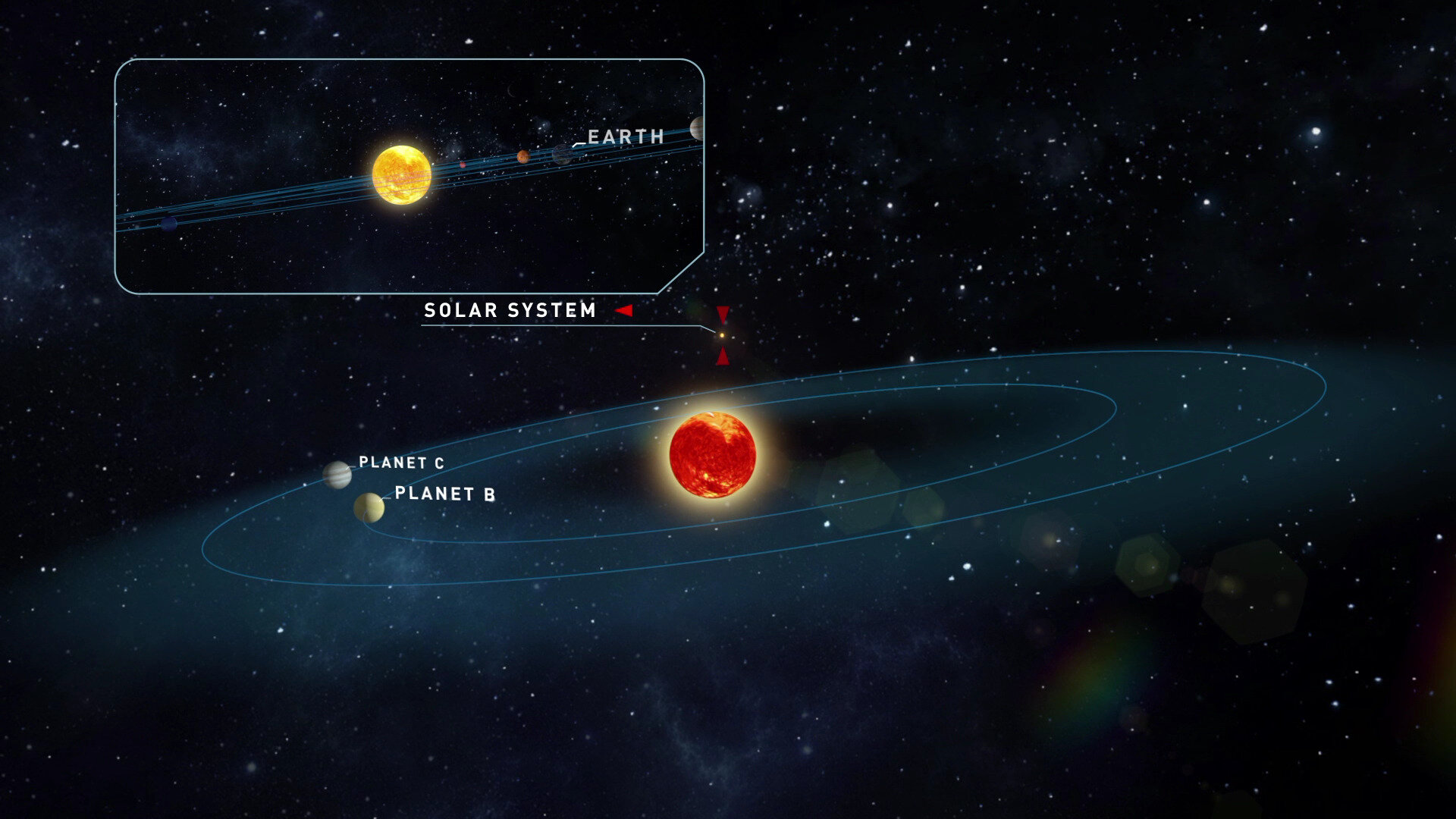 New Earth Like Exoplanets Discovered Around Red Dwarf Teegarden Star