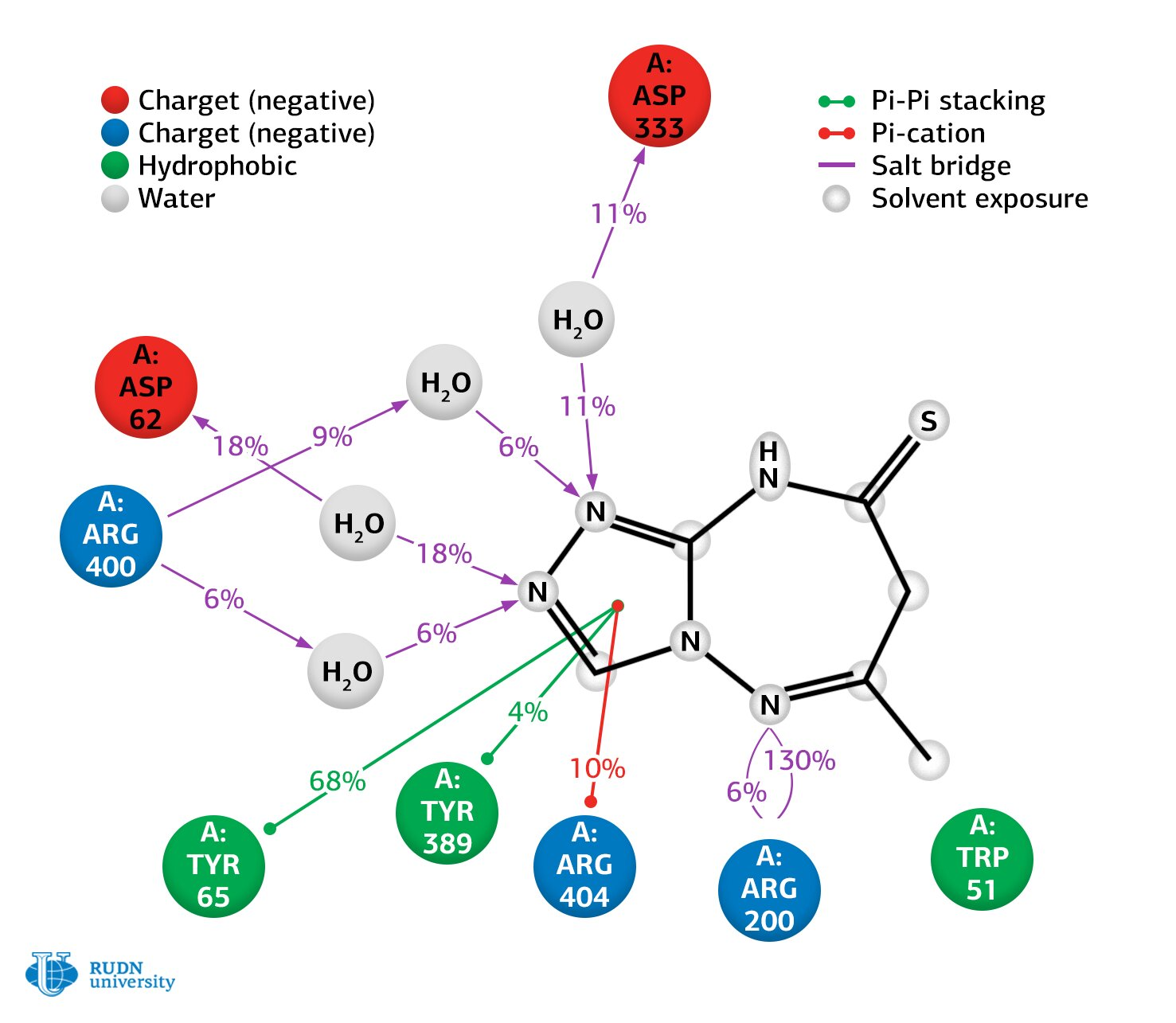 Chemist synthesizes new compounds with strong antidiabetic properties