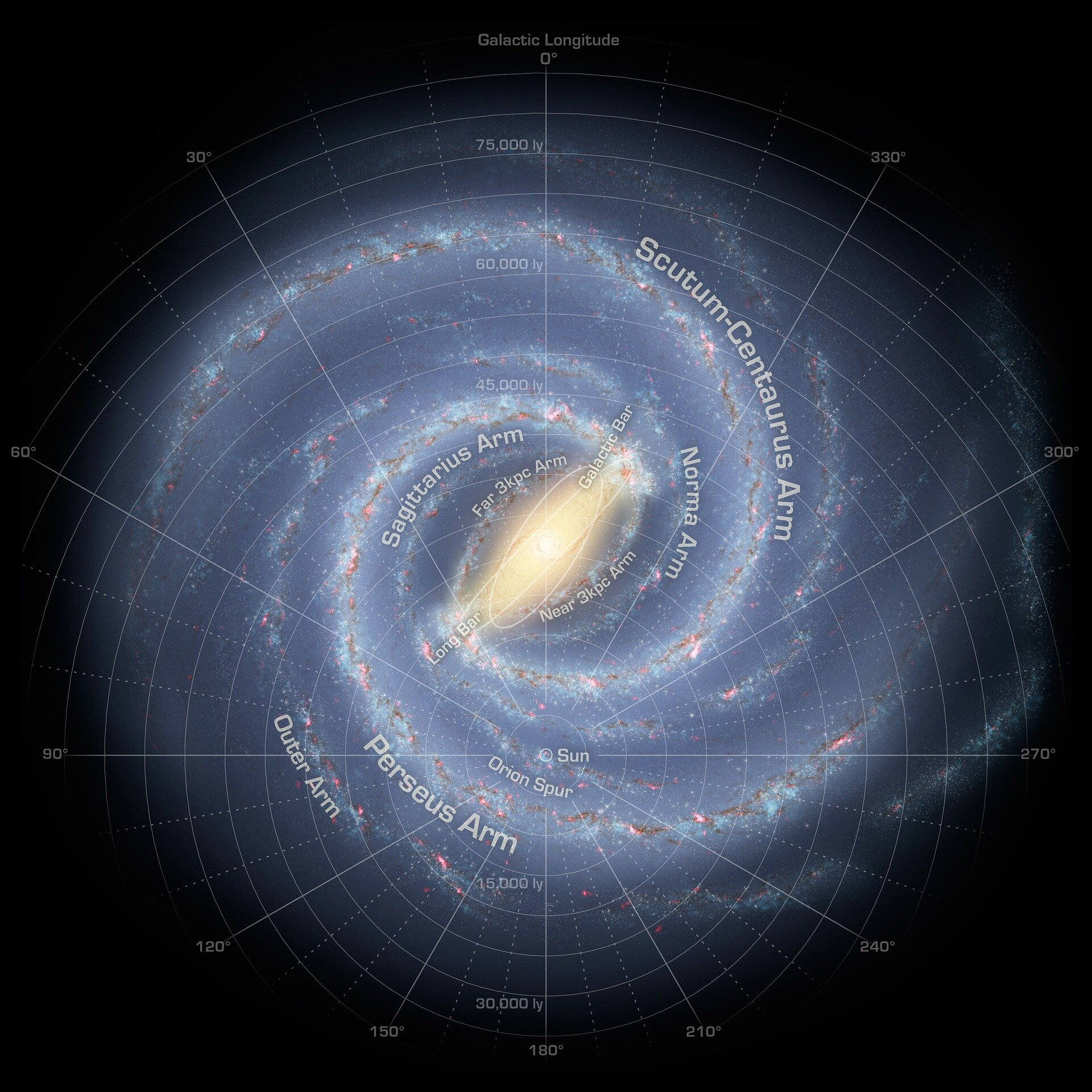 Fast-rotating stars at the centre of the Milky Way could have migrated from the outskirts of the galaxy