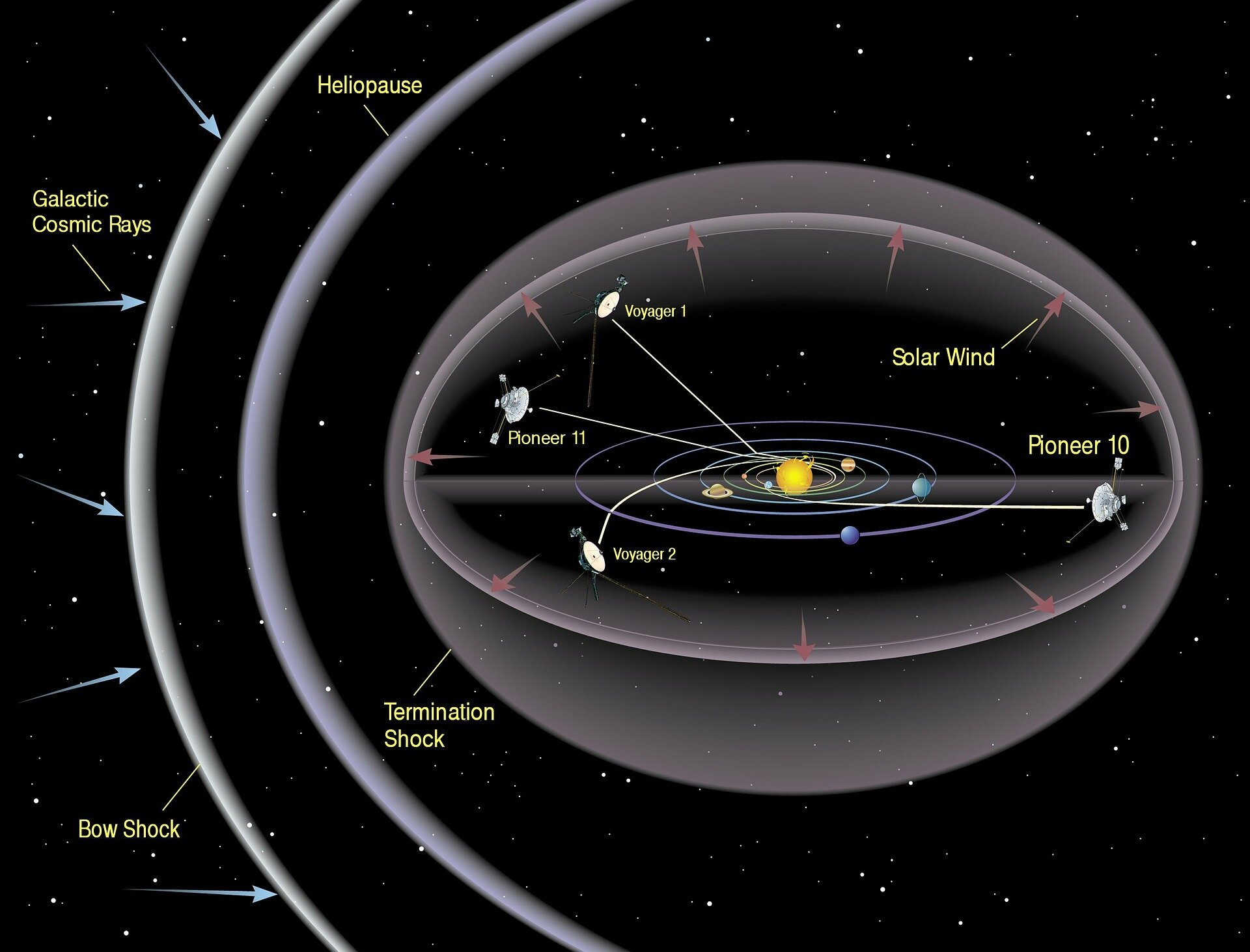 In the emptiness of space, Voyager 1 detects plasma 'hum'